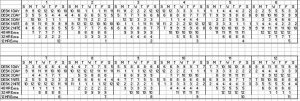 Template 12 Person 12 Week Work Shift Schedule Template