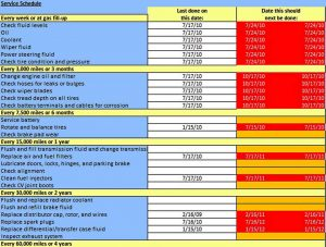 Template Car Maintenance Schedule Template Free Excel