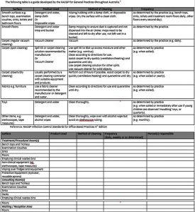 Template Cleaning Schedule Template Free Doc Format
