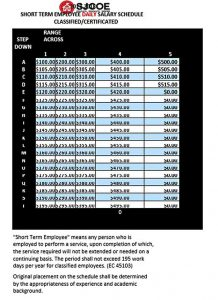 Template Employee Daily Salary Schedule