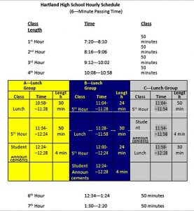 Template Example of a High School Hourly Schedule