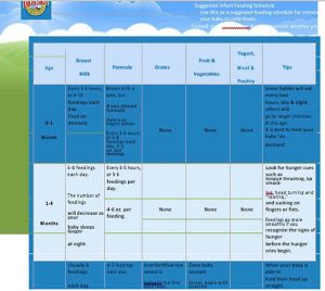 Template Infant Feeding Schedule Template by Age