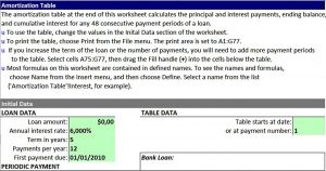 Template Loan Amortization Schedule Excel Template