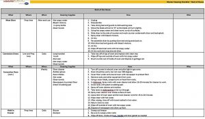 Template Master Cleaning Schedule Free Doc Format 1