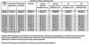 Template Monthly Payroll Schedule Template