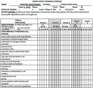 Template Office Training Schedule Sample