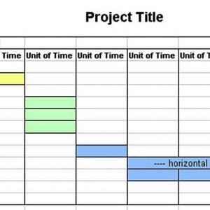 Template Project Management Schedule Template Google Doc